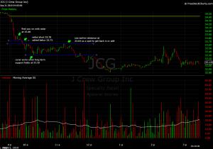My Radar Trade In JCG - SMB Training Blog