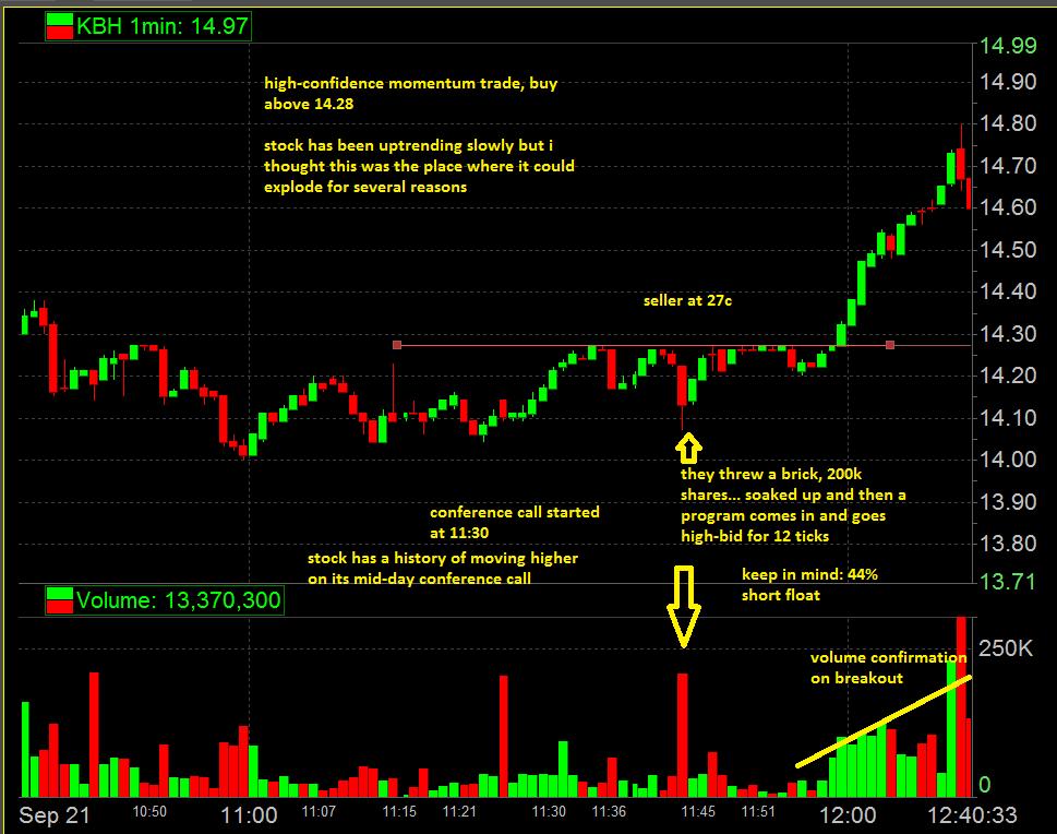 Virtual trading point