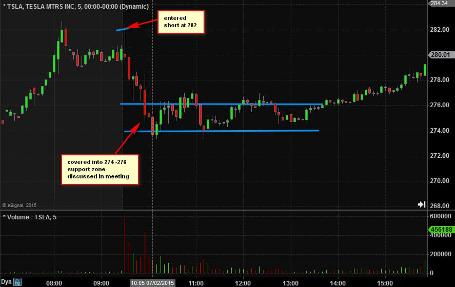 Video le iene sul trading online